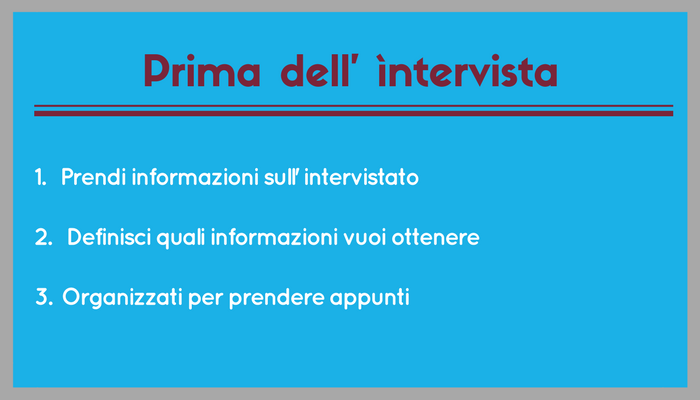 Prima dell'Intervista Buyer Personas