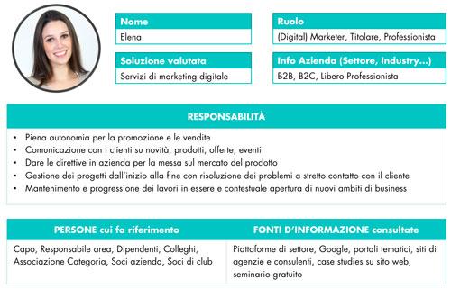 esempio-profilo-della-Buyer-Persona
