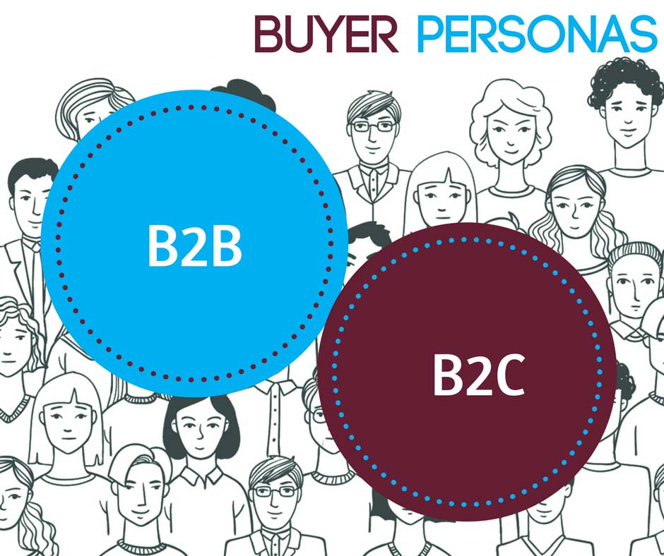 Buyer Personas B2B B2C